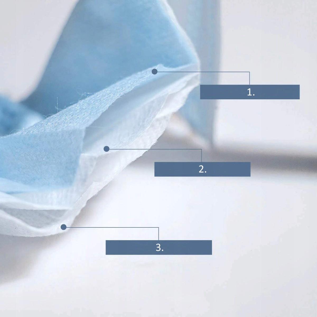 ochranné roušky na obličej 50ks 3-vrstvé modré megamix.shop